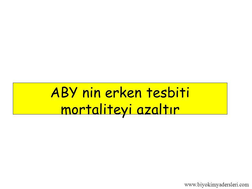 www.biyokimyadersleri.com ABY nin erken tesbiti mortaliteyi azaltır