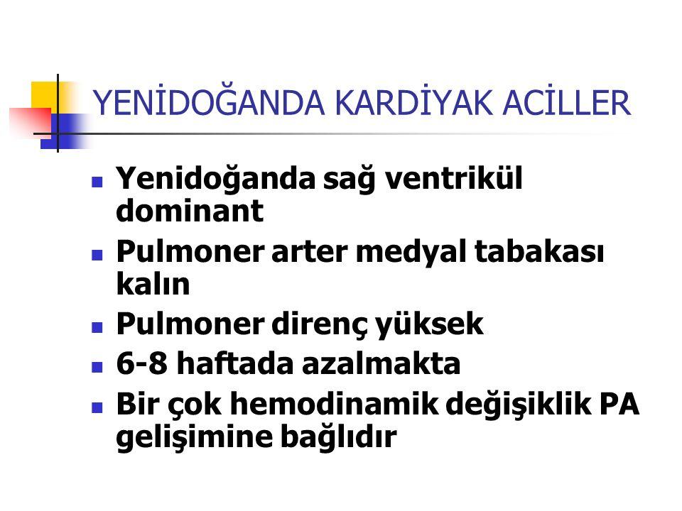 YENİDOĞANDA KARDİYAK ACİLLER Yenidoğanda sağ ventrikül dominant Pulmoner arter medyal tabakası kalın Pulmoner direnç yüksek 6-8 haftada azalmakta Bir