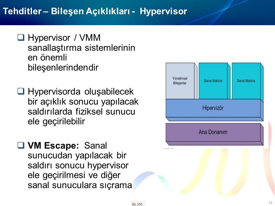BIL-506 11 Tehditler – Bileşen Açıklıkları - Hypervisor  Hypervisor / VMM sanallaştırma sistemlerinin en önemli bileşenlerindendir  Hypervisorda oluşabilecek bir açıklık sonucu yapılacak saldırılarda fiziksel sunucu ele geçirilebilir  VM Escape: Sanal sunucudan yapılacak bir saldırı sonucu hypervisor ele geçirilmesi ve diğer sanal sunuculara sıçrama