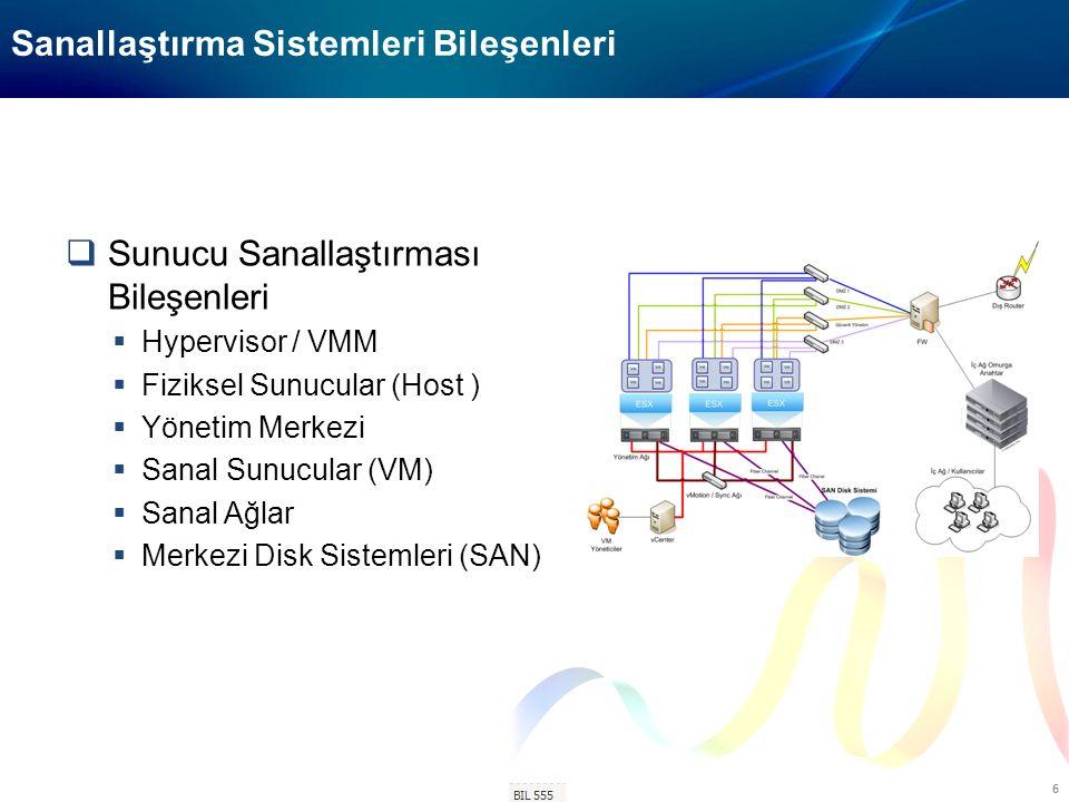 BIL-506 7 Sanallaştırma Sistemleri Tehditler