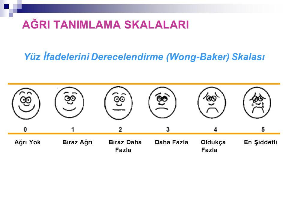 AĞRI TANIMLAMA SKALALARI Yüz İfadelerini Derecelendirme (Wong-Baker) Skalası Ağrı Yok Biraz Ağrı Biraz Daha Daha Fazla Oldukça En Şiddetli Fazla Fazla