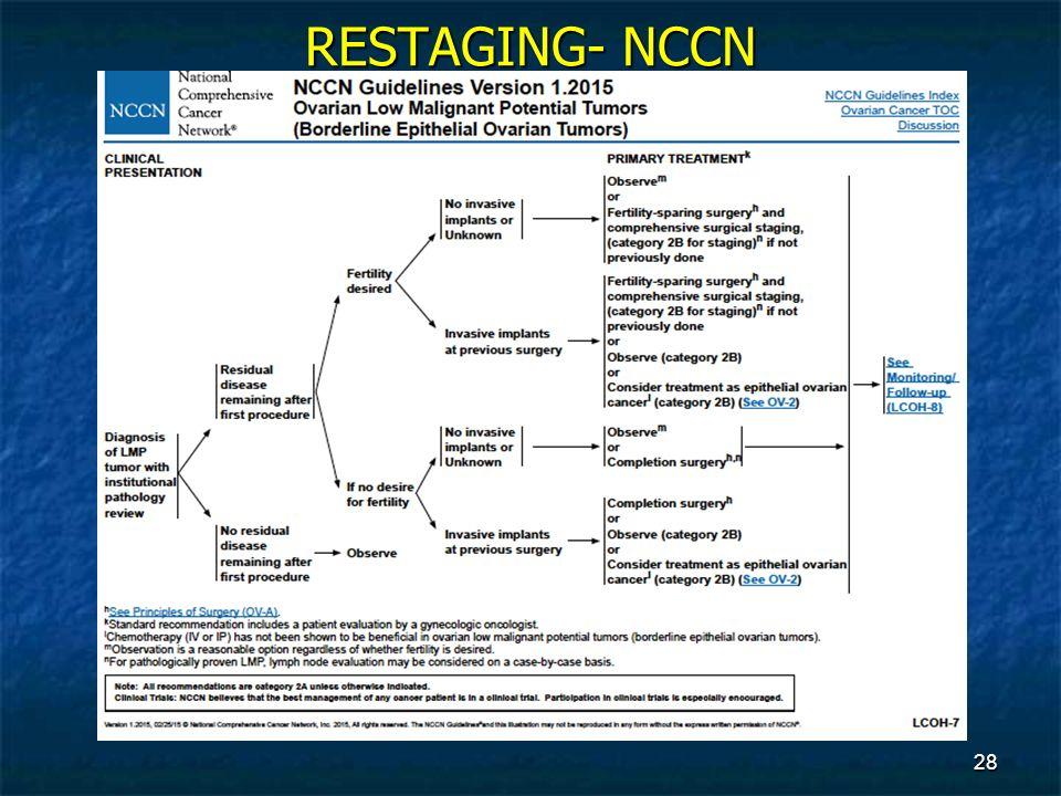 RESTAGING- NCCN 28