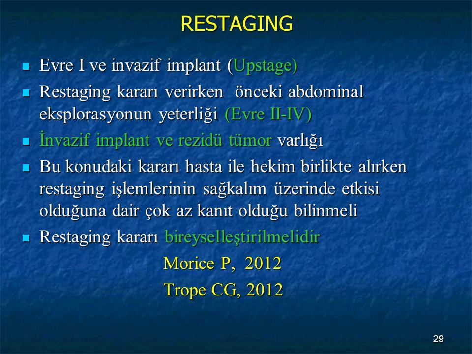 RESTAGING Evre I ve invazif implant (Upstage) Evre I ve invazif implant (Upstage) Restaging kararı verirken önceki abdominal eksplorasyonun yeterliği