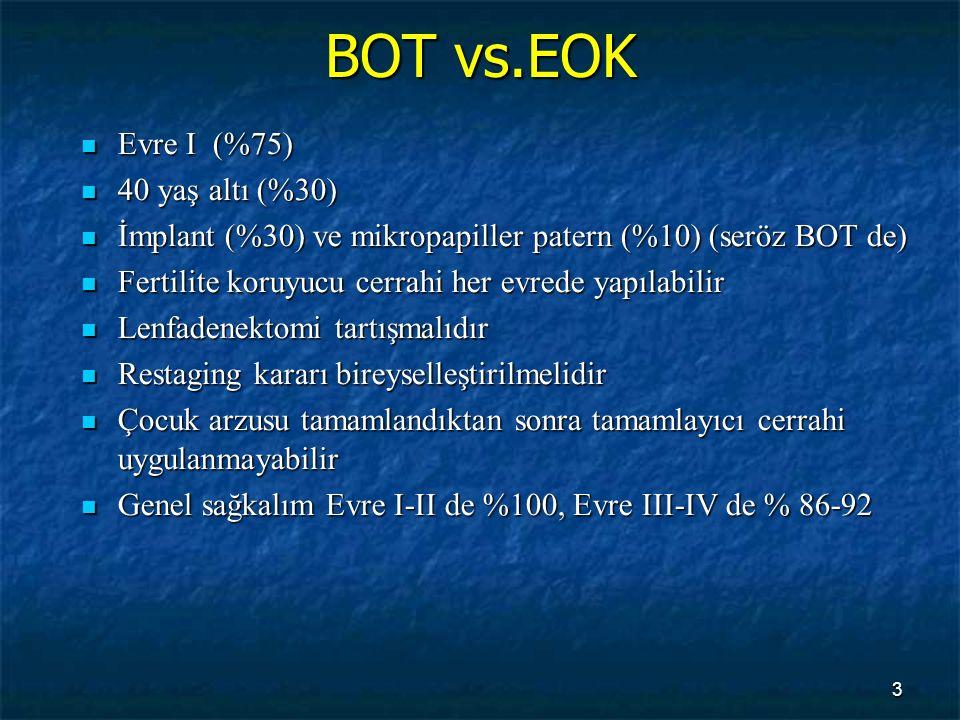 BOT vs.EOK Evre I (%75) Evre I (%75) 40 yaş altı (%30) 40 yaş altı (%30) İmplant (%30) ve mikropapiller patern (%10) (seröz BOT de) İmplant (%30) ve m