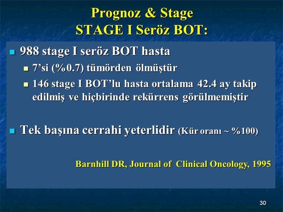 30 Prognoz & Stage STAGE I Seröz BOT: 988 stage I seröz BOT hasta 988 stage I seröz BOT hasta 7'si (%0.7) tümörden ölmüştür 7'si (%0.7) tümörden ölmüş