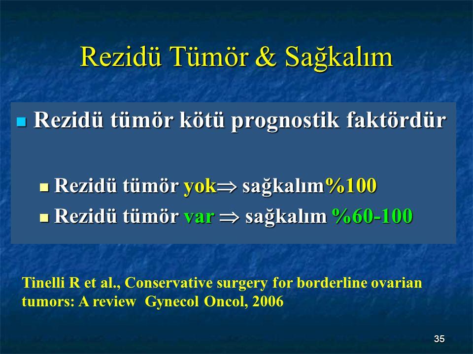 35 Rezidü Tümör & Sağkalım Rezidü tümör kötü prognostik faktördür Rezidü tümör kötü prognostik faktördür Rezidü tümör yok  sağkalım%100 Rezidü tümör