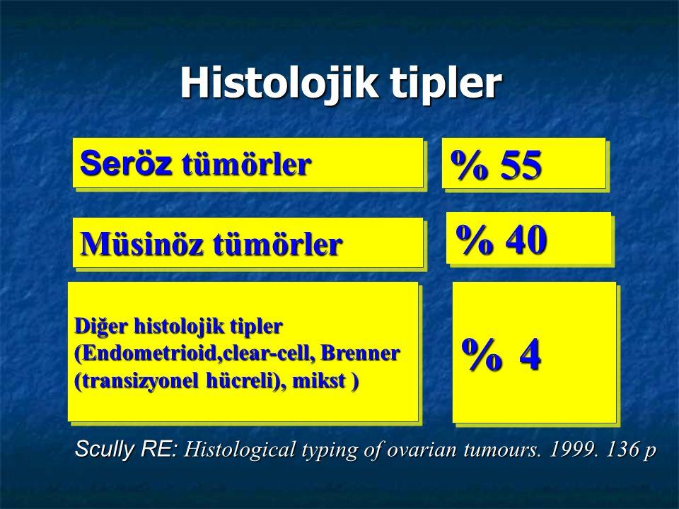 Histolojik tipler % 55 Seröz tümörler Müsinöz tümörler % 40 Diğer histolojik tipler (Endometrioid,clear-cell, Brenner (transizyonel hücreli), mikst )