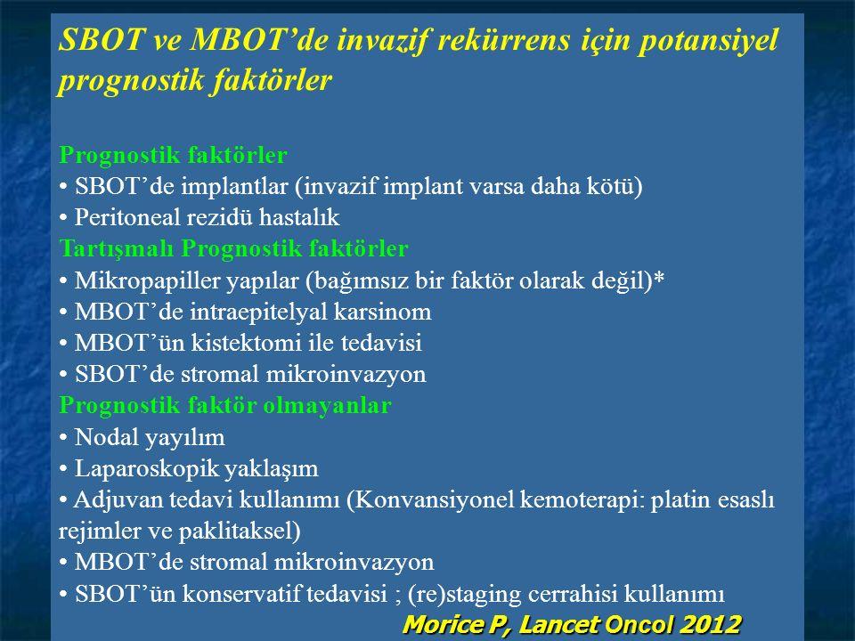 44 SBOT ve MBOT'de invazif rekürrens için potansiyel prognostik faktörler Prognostik faktörler SBOT'de implantlar (invazif implant varsa daha kötü) Pe