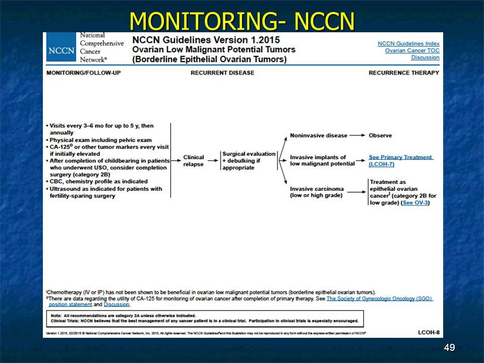 MONITORING- NCCN 49