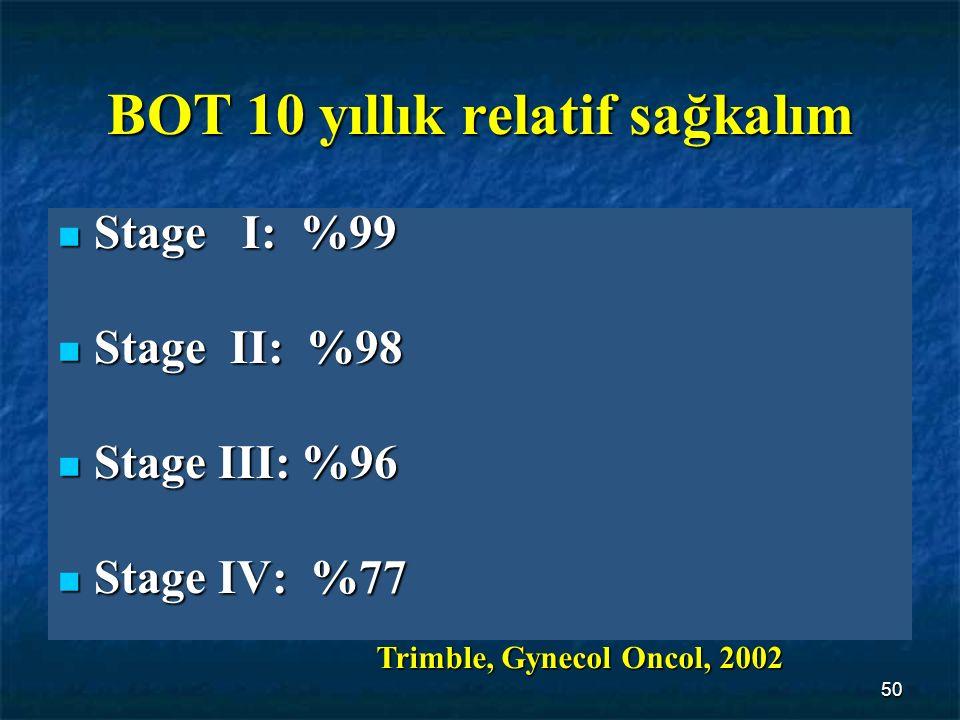 50 BOT 10 yıllık relatif sağkalım Stage I: %99 Stage I: %99 Stage II: %98 Stage II: %98 Stage III: %96 Stage III: %96 Stage IV: %77 Stage IV: %77 Trim
