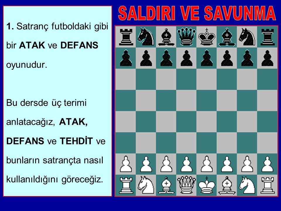1.Satranç futboldaki gibi bir ATAK ve DEFANS oyunudur.