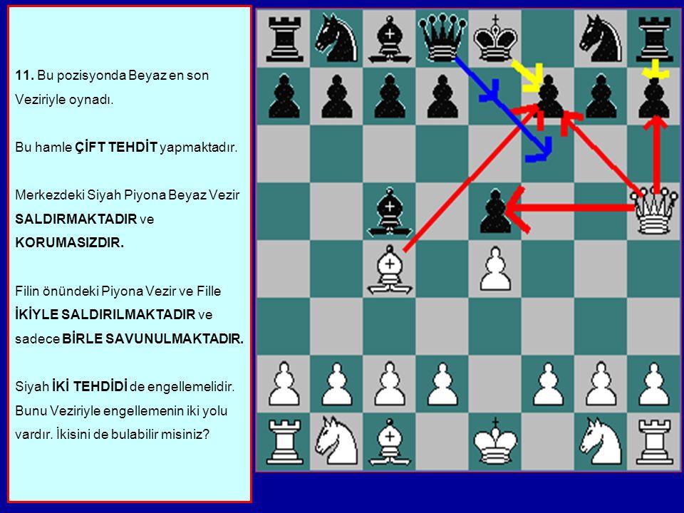 11.Bu pozisyonda Beyaz en son Veziriyle oynadı. Bu hamle ÇİFT TEHDİT yapmaktadır.