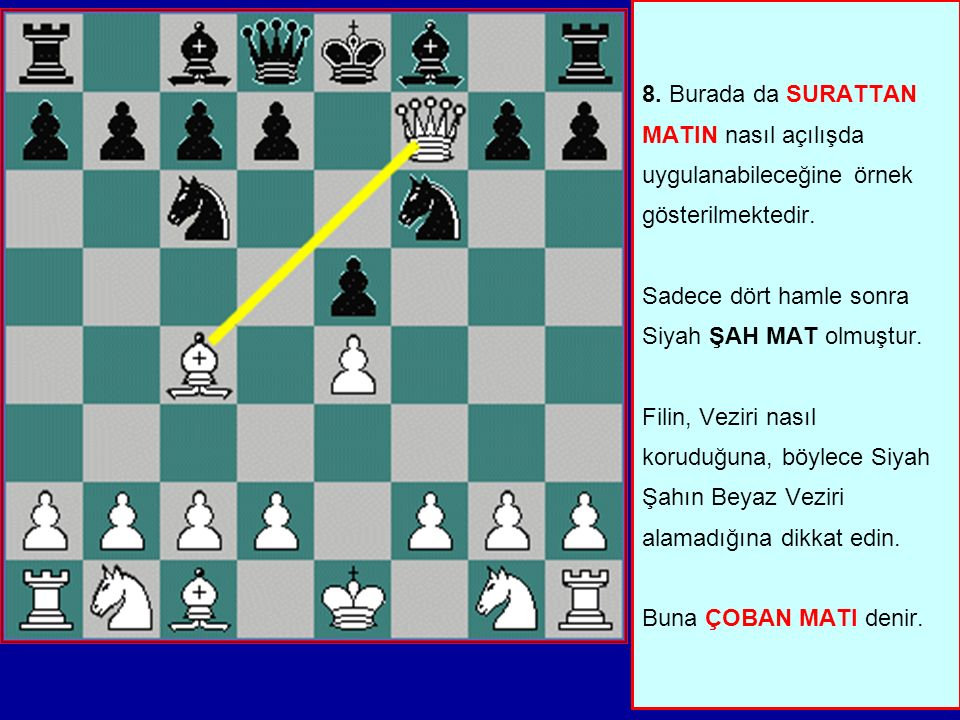 8.Burada da SURATTAN MATIN nasıl açılışda uygulanabileceğine örnek gösterilmektedir.