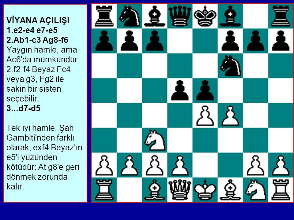 VİYANA AÇILIŞI 1.e2-e4 e7-e5 2.Ab1-c3 Ag8-f6 Yaygın hamle, ama Ac6 da mümkündür.