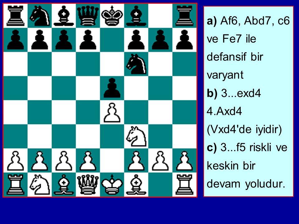 a) Af6, Abd7, c6 ve Fe7 ile defansif bir varyant b) 3...exd4 4.Axd4 (Vxd4 de iyidir) c) 3...f5 riskli ve keskin bir devam yoludur.