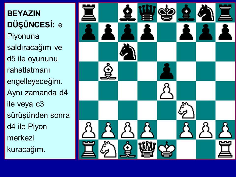 BEYAZIN DÜŞÜNCESİ: e Piyonuna saldıracağım ve d5 ile oyununu rahatlatmanı engelleyeceğim.