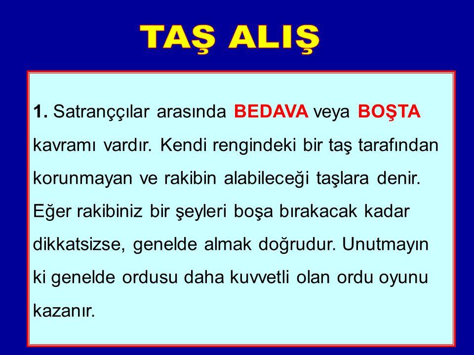1.Satranççılar arasında BEDAVA veya BOŞTA kavramı vardır.