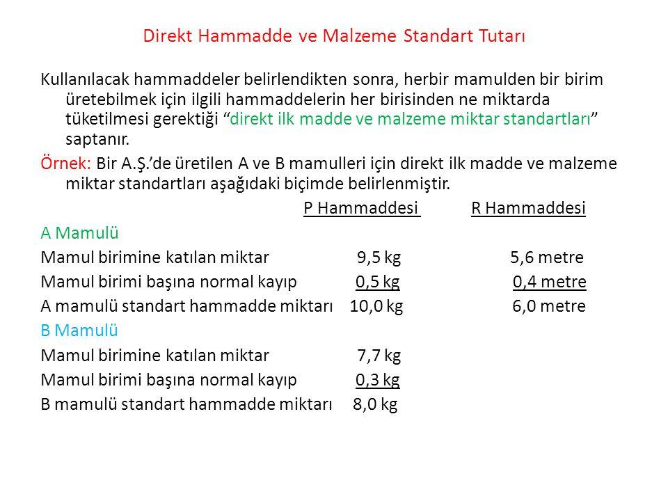 Direkt Hammadde ve Malzeme Standart Tutarı Kullanılacak hammaddeler belirlendikten sonra, herbir mamulden bir birim üretebilmek için ilgili hammaddele