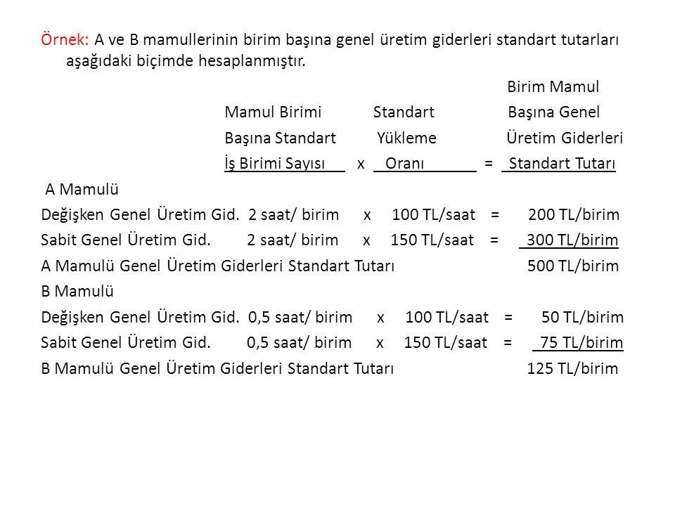 Örnek: A ve B mamullerinin birim başına genel üretim giderleri standart tutarları aşağıdaki biçimde hesaplanmıştır. Birim Mamul Mamul Birimi Standart