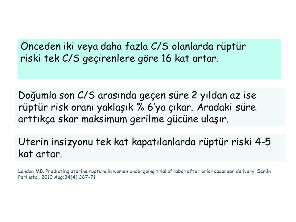 Önceden iki veya daha fazla C/S olanlarda rüptür riski tek C/S geçirenlere göre 16 kat artar. Doğumla son C/S arasında geçen süre 2 yıldan az ise rüpt