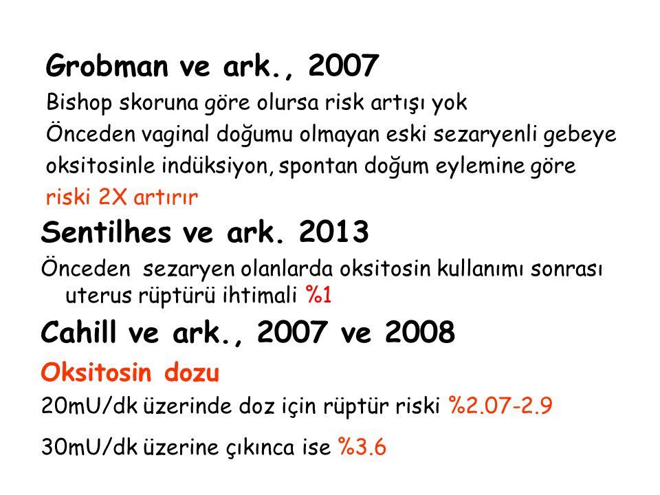 Sentilhes ve ark. 2013 Önceden sezaryen olanlarda oksitosin kullanımı sonrası uterus rüptürü ihtimali %1 Cahill ve ark., 2007 ve 2008 Oksitosin dozu 2