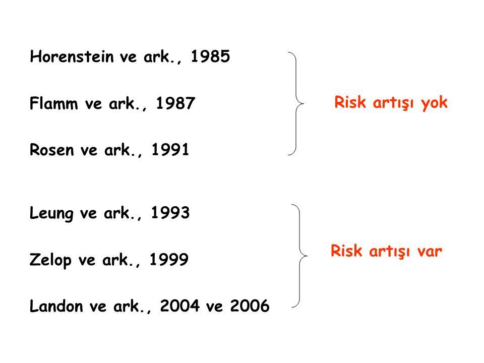 Horenstein ve ark., 1985 Flamm ve ark., 1987 Rosen ve ark., 1991 Risk artışı yok Leung ve ark., 1993 Zelop ve ark., 1999 Landon ve ark., 2004 ve 2006
