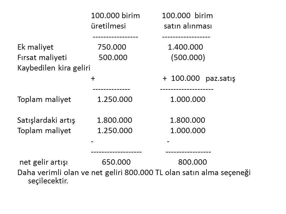 100.000 birim 100.000 birim üretilmesi satın alınması ----------------- ------------------ Ek maliyet 750.000 1.400.000 Fırsat maliyeti 500.000 (500.000) Kaybedilen kira geliri + + 100.000 paz.satış -------------- -------------------- Toplam maliyet 1.250.000 1.000.000 Satışlardaki artış 1.800.000 1.800.000 Toplam maliyet 1.250.000 1.000.000 - - ------------------- ----------------- net gelir artışı 650.000 800.000 Daha verimli olan ve net geliri 800.000 TL olan satın alma seçeneği seçilecektir.