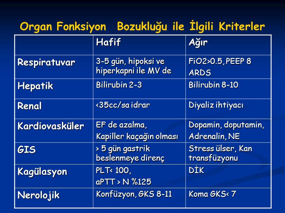 Organ Fonksiyon Bozukluğu ile İlgili Kriterler HafifAğır Respiratuvar 3-5 gün, hipoksi ve hiperkapni ile MV de FiO2>0.5, PEEP 8 ARDS Hepatik Bilirubin