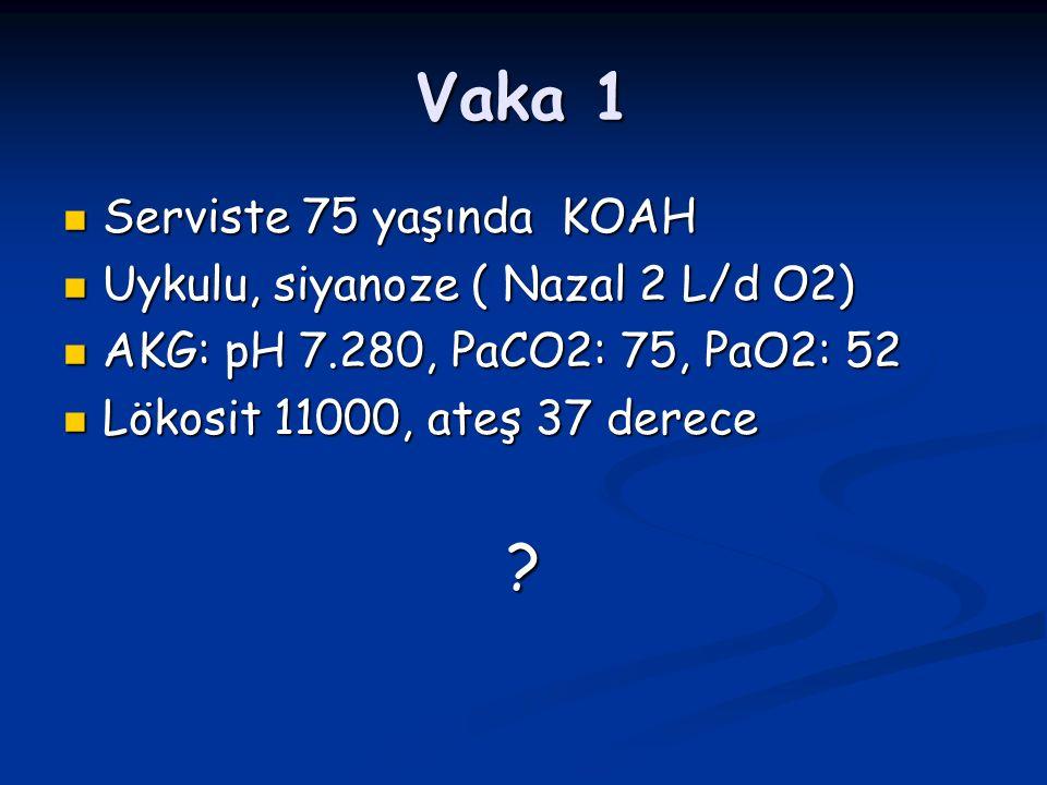 Vaka 1 Serviste 75 yaşında KOAH Serviste 75 yaşında KOAH Uykulu, siyanoze ( Nazal 2 L/d O2) Uykulu, siyanoze ( Nazal 2 L/d O2) AKG: pH 7.280, PaCO2: 7