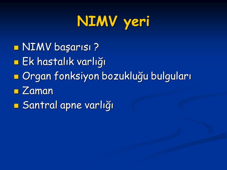 NIMV yeri NIMV başarısı ? NIMV başarısı ? Ek hastalık varlığı Ek hastalık varlığı Organ fonksiyon bozukluğu bulguları Organ fonksiyon bozukluğu bulgul