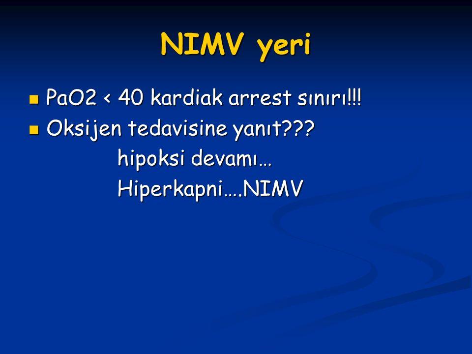 NIMV yeri PaO2 < 40 kardiak arrest sınırı!!! PaO2 < 40 kardiak arrest sınırı!!! Oksijen tedavisine yanıt??? Oksijen tedavisine yanıt??? hipoksi devamı