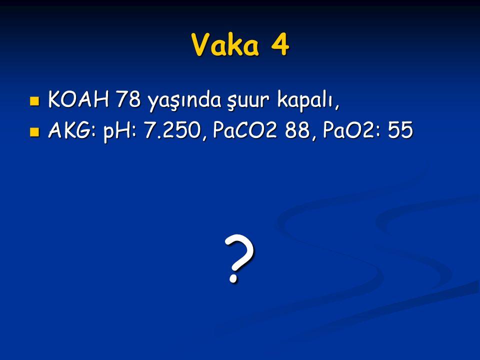 Vaka 4 KOAH 78 yaşında şuur kapalı, KOAH 78 yaşında şuur kapalı, AKG: pH: 7.250, PaCO2 88, PaO2: 55 AKG: pH: 7.250, PaCO2 88, PaO2: 55 ?