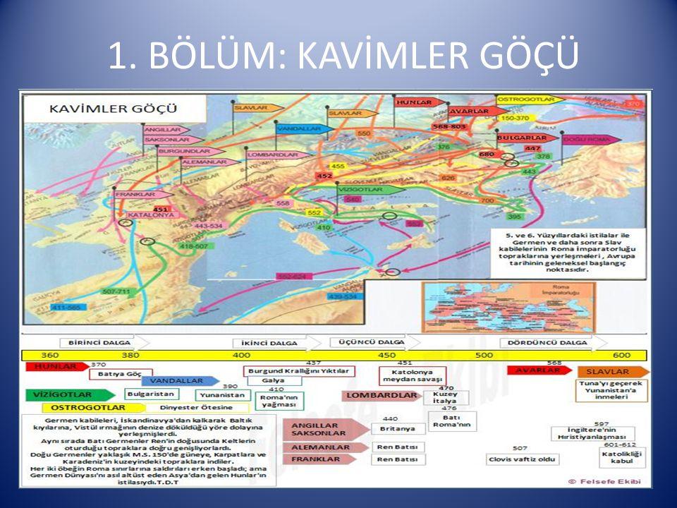 Büyük Hun imparatorluğu dağıldıktan sonra Balamber/ Balamir komutasındaki Batı Hunlar'ı yavaş yavaş Batı'ya doğru göç etmeye başladılar.