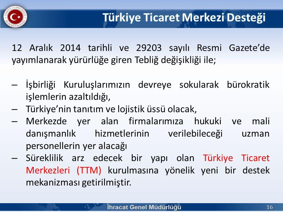 12 Aralık 2014 tarihli ve 29203 sayılı Resmi Gazete'de yayımlanarak yürürlüğe giren Tebliğ değişikliği ile; – İşbirliği Kuruluşlarımızın devreye sokul