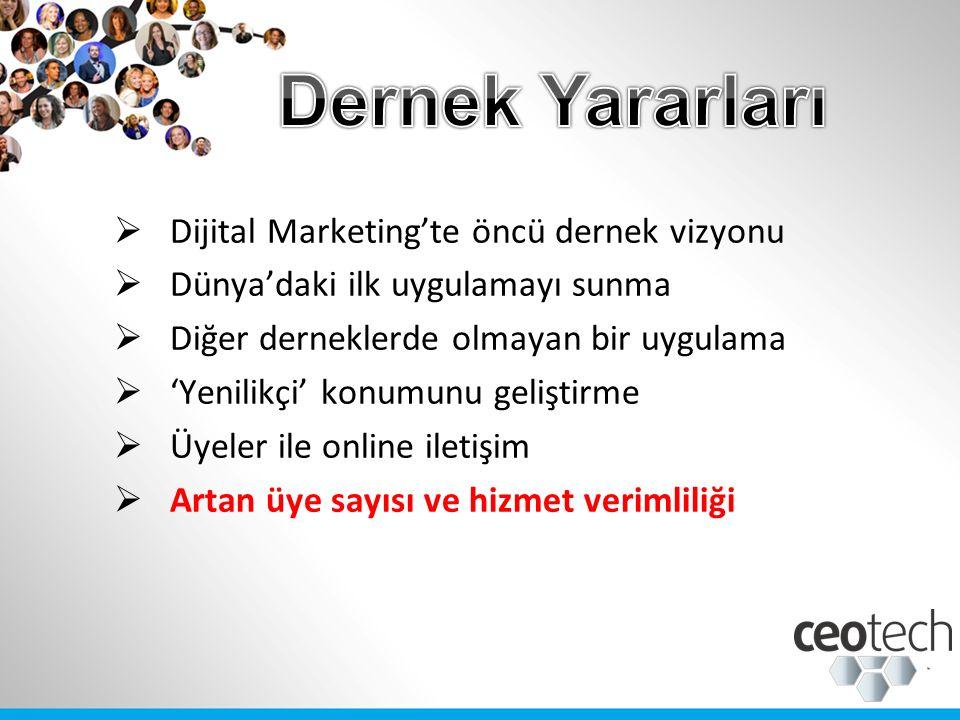  Dijital Marketing'te öncü dernek vizyonu  Dünya'daki ilk uygulamayı sunma  Diğer derneklerde olmayan bir uygulama  'Yenilikçi' konumunu geliştirme  Üyeler ile online iletişim  Artan üye sayısı ve hizmet verimliliği