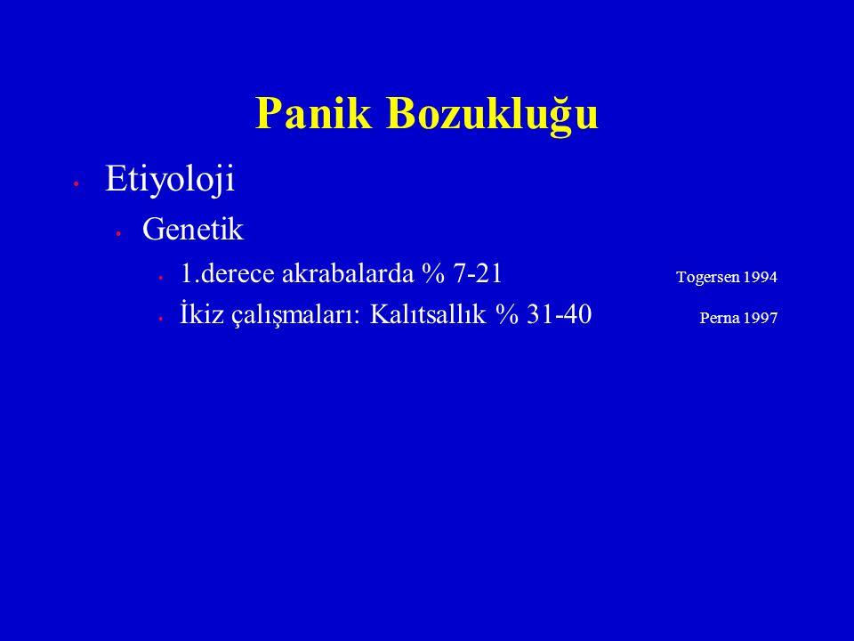Etiyoloji Genetik 1.derece akrabalarda % 7-21 Togersen 1994 İkiz çalışmaları: Kalıtsallık % 31-40 Perna 1997 Panik Bozukluğu