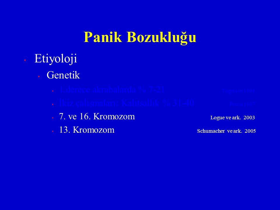 Etiyoloji Genetik 1.derece akrabalarda % 7-21 Togersen 1994 İkiz çalışmaları: Kalıtsallık % 31-40 Perna 1997 7. ve 16. Kromozom Logue ve ark. 2003 13.