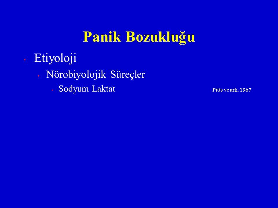 Etiyoloji Nörobiyolojik Süreçler Sodyum Laktat Pitts ve ark. 1967 Panik Bozukluğu