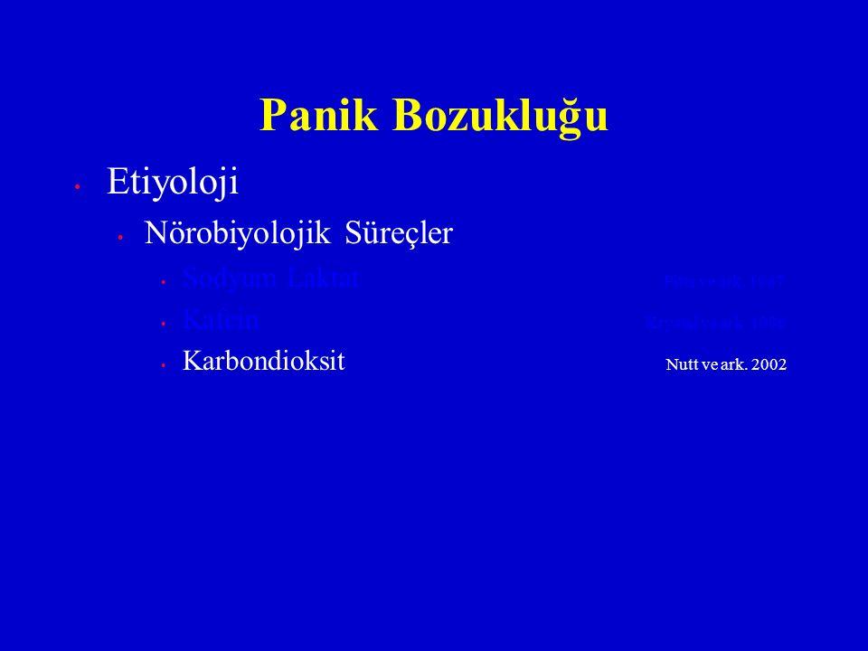 Etiyoloji Nörobiyolojik Süreçler Sodyum Laktat Pitts ve ark. 1967 Kafein Krystal ve ark. 1996 Karbondioksit Nutt ve ark. 2002 Panik Bozukluğu