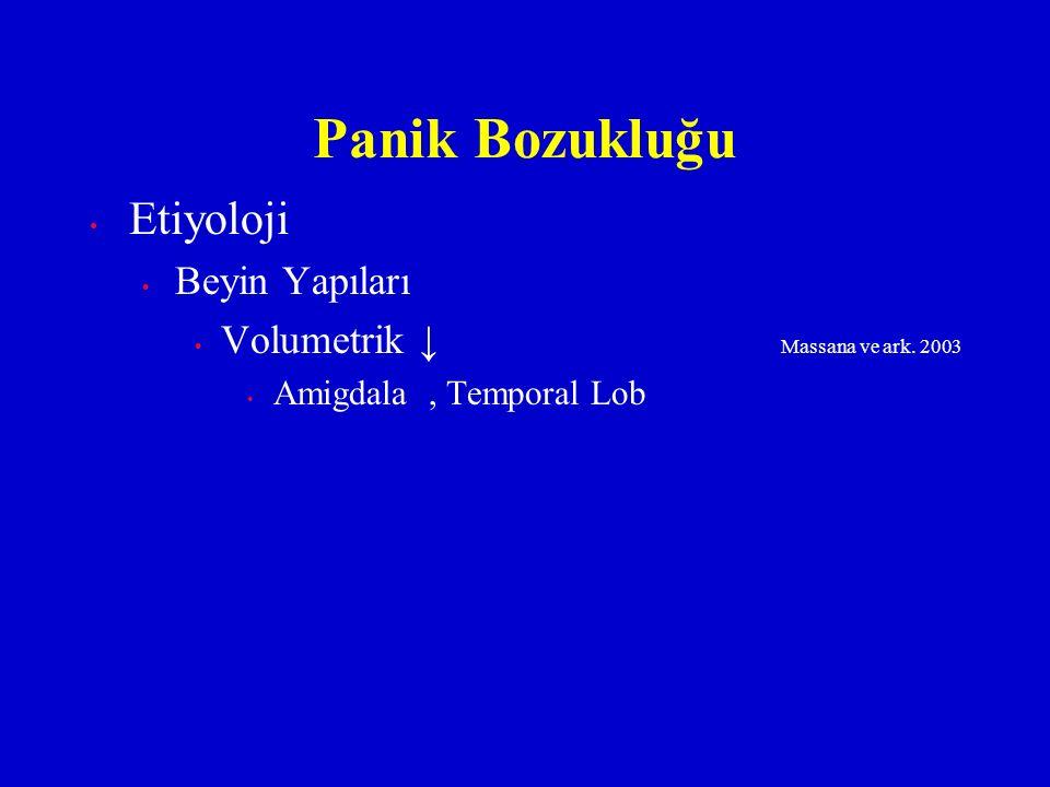 Etiyoloji Beyin Yapıları Volumetrik ↓ Massana ve ark. 2003 Amigdala, Temporal Lob Panik Bozukluğu