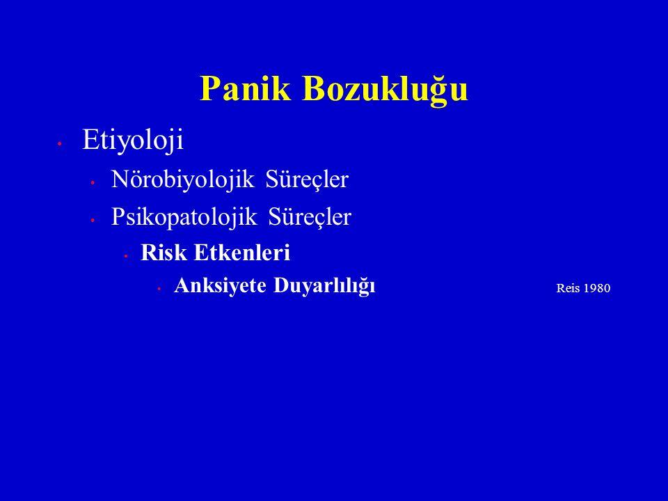 Etiyoloji Nörobiyolojik Süreçler Psikopatolojik Süreçler Risk Etkenleri Anksiyete Duyarlılığı Reis 1980 Panik Bozukluğu