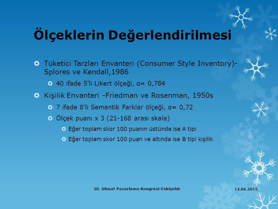 Ölçeklerin Değerlendirilmesi  Tüketici Tarzları Envanteri (Consumer Style Inventory)- Splores ve Kendall,1986  40 ifade 5'li Likert ölçeği, α= 0,784