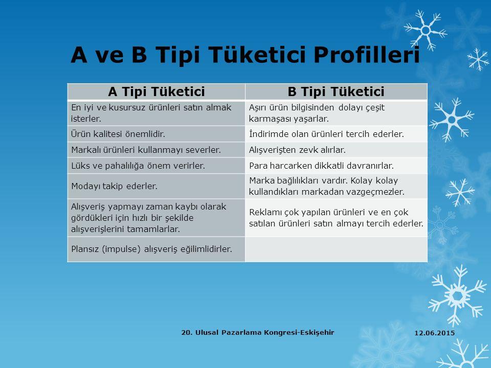 A ve B Tipi Tüketici Profilleri A Tipi TüketiciB Tipi Tüketici En iyi ve kusursuz ürünleri satın almak isterler. Aşırı ürün bilgisinden dolayı çeşit k