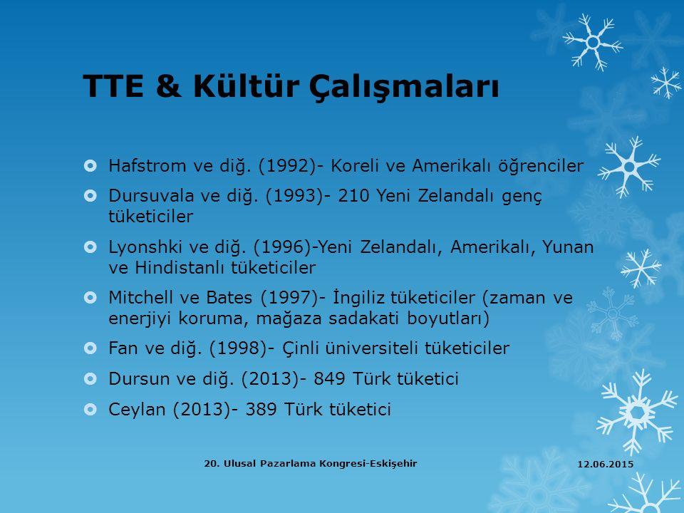 TTE & Kültür Çalışmaları  Hafstrom ve diğ. (1992)- Koreli ve Amerikalı öğrenciler  Dursuvala ve diğ. (1993)- 210 Yeni Zelandalı genç tüketiciler  L