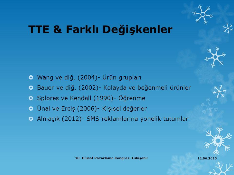 TTE & Farklı Değişkenler  Wang ve diğ. (2004)- Ürün grupları  Bauer ve diğ. (2002)- Kolayda ve beğenmeli ürünler  Splores ve Kendall (1990)- Öğrenm