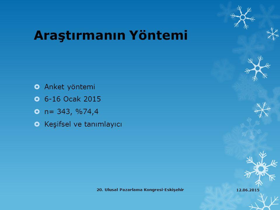 Araştırmanın Yöntemi  Anket yöntemi  6-16 Ocak 2015  n= 343, %74,4  Keşifsel ve tanımlayıcı 12.06.2015 20. Ulusal Pazarlama Kongresi-Eskişehir