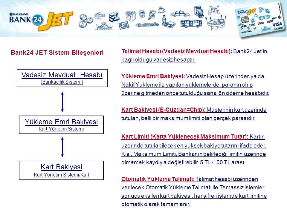 Bank24 JET Sistem Bileşenleri Vadesiz Mevduat Hesabı (Bankacılık Sistemi) Yükleme Emri Bakiyesi Kart Yönetim Sistemi Kart Bakiyesi Kart Yönetim Sistem