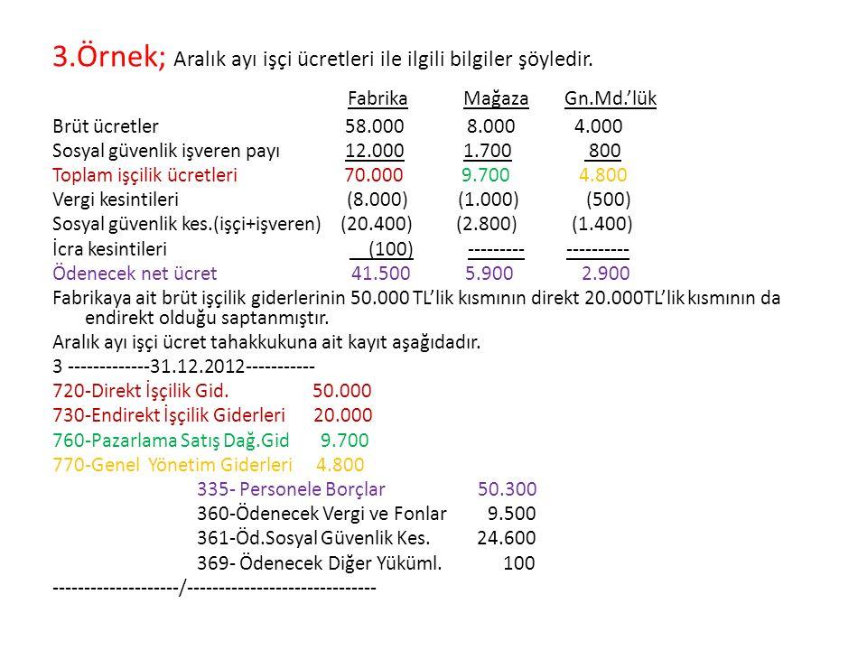 3.Örnek; Aralık ayı işçi ücretleri ile ilgili bilgiler şöyledir. Fabrika Mağaza Gn.Md.'lük Brüt ücretler 58.000 8.000 4.000 Sosyal güvenlik işveren pa