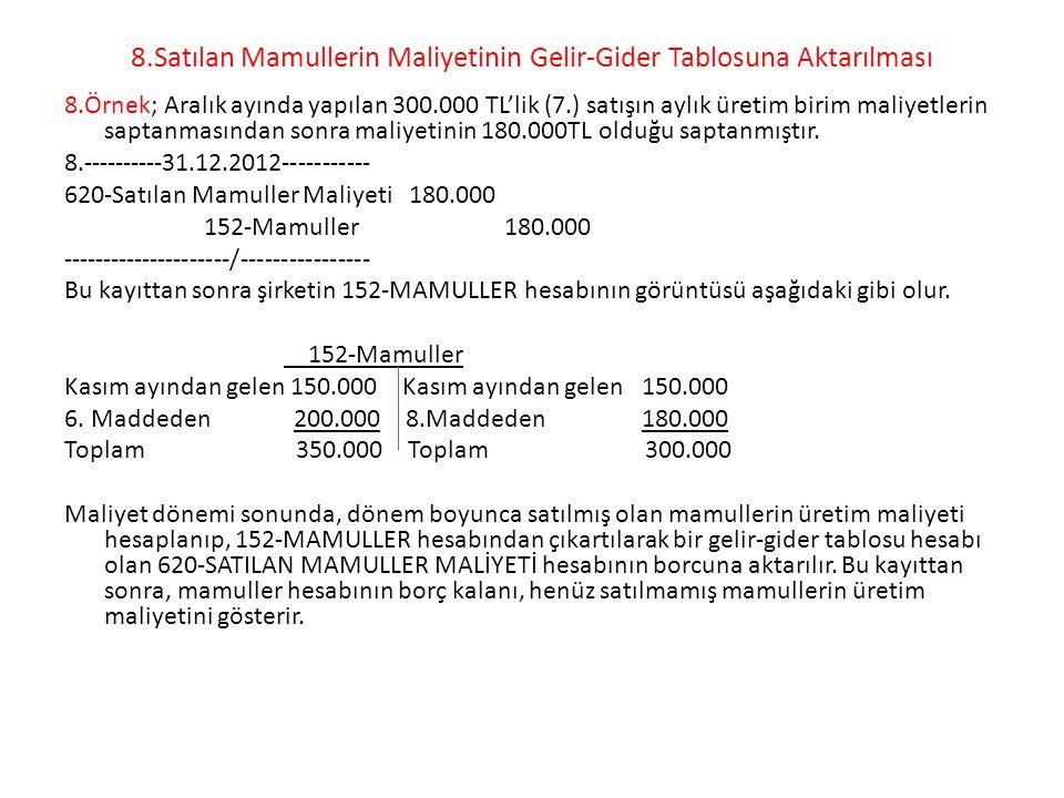 8.Satılan Mamullerin Maliyetinin Gelir-Gider Tablosuna Aktarılması 8.Örnek; Aralık ayında yapılan 300.000 TL'lik (7.) satışın aylık üretim birim maliy