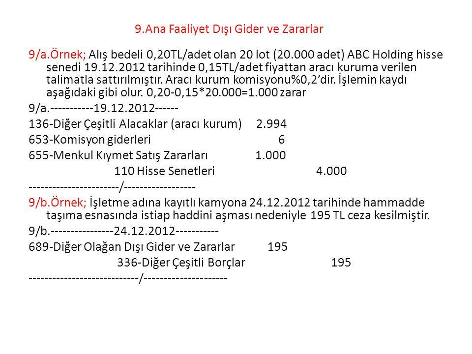 9.Ana Faaliyet Dışı Gider ve Zararlar 9/a.Örnek; Alış bedeli 0,20TL/adet olan 20 lot (20.000 adet) ABC Holding hisse senedi 19.12.2012 tarihinde 0,15T